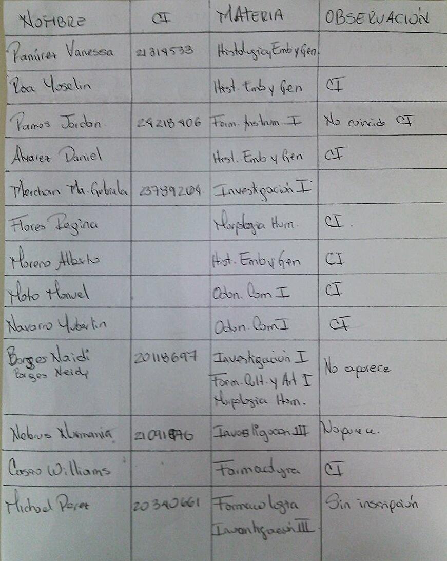 Listado 2