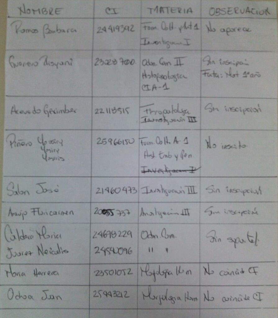 Listado 3